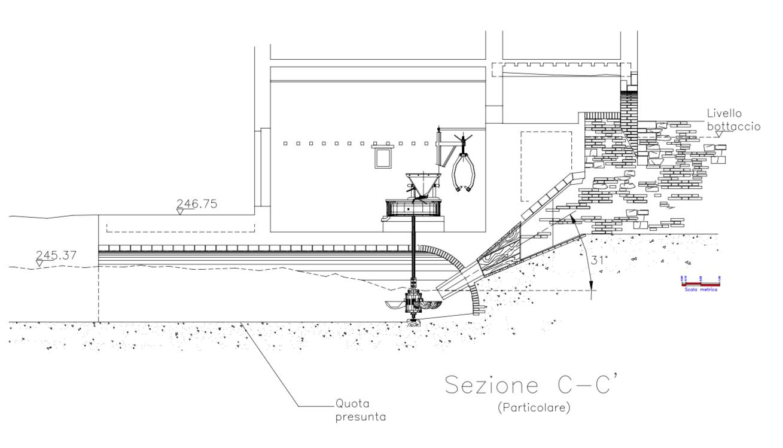 Schema del bottaccio di un mulino